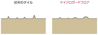 この画像には alt 属性が指定されておらず、ファイル名は 2e655c1494e2e772f4b9b28d4ebad801-1.png です